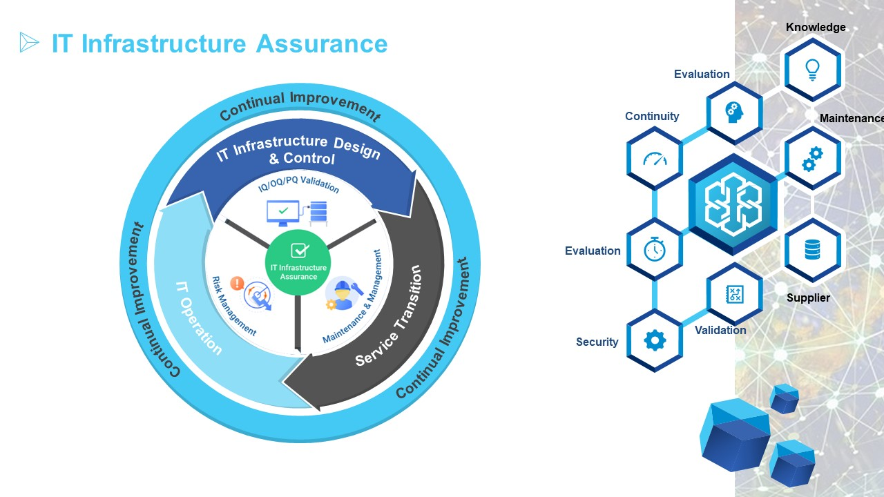 IT Infrastructure Assurance